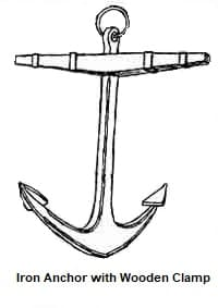 Iron Anchor with wooden clamp